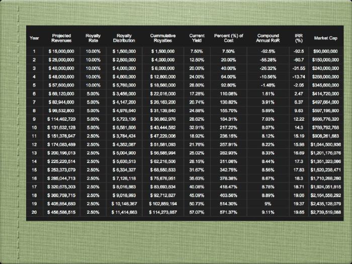 investors-66